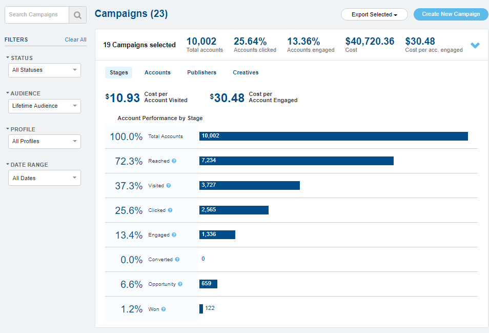 campaign_reporting_dashboard.png